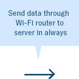 収集したデータをWiFi ルーター等でサーバーへ常時送信