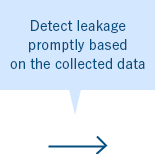 蓄積されたデータを元に独自のシステムで漏えいを判断
